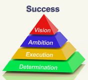Success Pyramid Showing Vision Ambition Execution And Determinat. Success Pyramid With Vision Ambition Execution And Determination Royalty Free Stock Photography