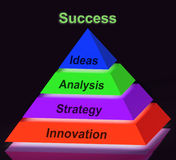 Success Pyramid Sign Shows Progress Achievement Or Winning Royalty Free Stock Photography