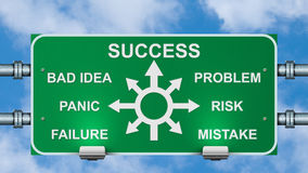 Success road sign Stock Photography