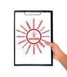 Success scheme in hand Stock Photos