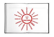 Success scheme Stock Image