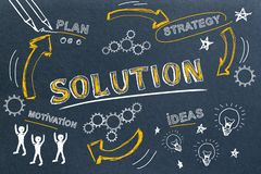 Success, solution and marketing concept stock illustration