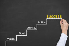 Success Stairs Concept on Blackboard Stock Image