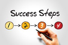 Success Steps Royalty Free Stock Images