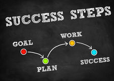 Success steps Royalty Free Stock Photography