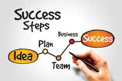 Success Steps Stock Photo