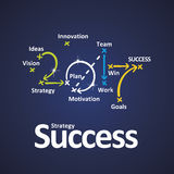 Success strategy 2017 color blue background Royalty Free Stock Image