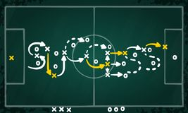 Success strategy written on tactic chalkboard. Success strategy concept vector with white and yellow marks on soccer tactic chalkboard Stock Photography