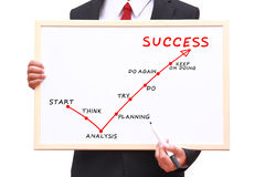 Success is target Royalty Free Stock Photo