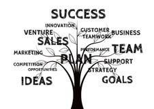 Success Team Teamwork Stock Images
