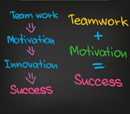 Success Teamwork Motivation Stock Photography