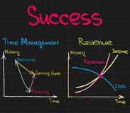 Success Time Management Revenue Royalty Free Stock Image