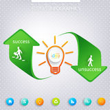 Success and Unsuccess Modern template infographic Stock Image