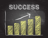 Success Up Blackboard Royalty Free Stock Images