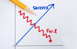 Success versus failure Royalty Free Stock Photos