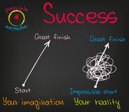 Success way Stock Photography