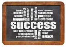 Success word cloud on blackboard. Success word cloud on a vintage blackboard isolated on white royalty free stock photos