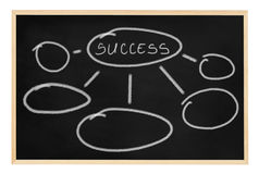 Success word and empty places on a blackboard Stock Photo