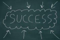 Success. Word write on blackboard Stock Image