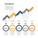 Success Workflow Infographic Royalty Free Stock Images