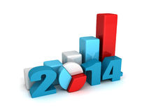 Successful business bar and pie graphs 2014 year. 3d render illustration Royalty Free Stock Image