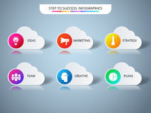 Successful business concept cloud shape infographic template. Infographics with icons and elements. Can be used for workflow layout, diagram web design Royalty Free Stock Photos