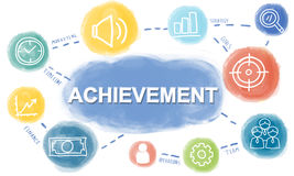 Successful Business Growing Achievement Concept Stock Image