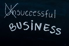 Successful business message turned from unsuccessful, handwritten with white chalk on blackboard Stock Image