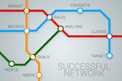Successful business network. Enterprise as a subway map Stock Photography