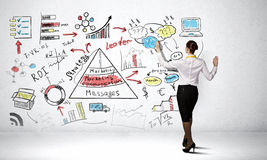 Successful business strategy plan Royalty Free Stock Image