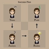 Successful businessman illustration. How to become a successful businessman in 4 easy steps Royalty Free Stock Photography