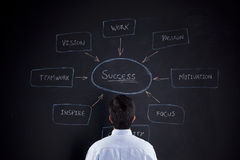 Sucessful businessman Stock Photography