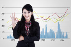 Successful businesswoman with chart Stock Photos