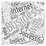 Successful Home Business What You Need To Know word clod concept Stock Image