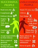 Successful people. Comparison between successful and unsuccessful people Stock Illustration