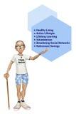 Successful Retirement Plan Illustration Royalty Free Stock Image