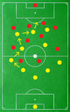 Successful soccer tactics. Overhead illustration of player counters or markers on soccer pitch showing tactics to score goal Stock Photography