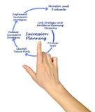 Successie planning stock afbeeldingen