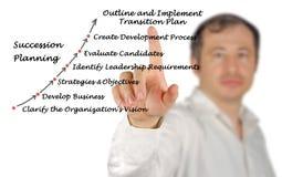 Successie Planning & Beheer Proces stock foto