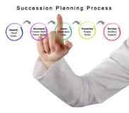 Successie Planningsproces stock afbeelding