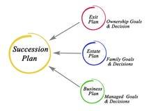 Successieplan stock illustratie