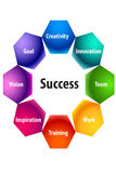 Succession. The succession concept in business Stock Photo