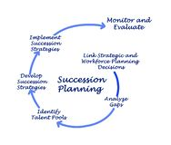Succession Planning. Important steps in Succession Planning Stock Photography