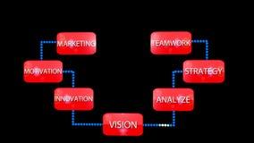 Successo di strategia aziendale illustrazione vettoriale