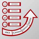 Succesvol bedrijfsconcepten infographic malplaatje Kan voor werkschemalay-out, het ontwerp van het diagramweb, infographics worde Royalty-vrije Stock Fotografie