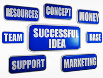 Succesvol idee - blauw bedrijfsconcept Royalty-vrije Stock Afbeeldingen