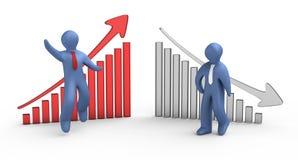 Succesvolle en niet succesvolle grafiek Stock Fotografie
