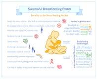 Succesvolle het De borst geven Affiche Het Malplaatje van moederschapsinfographic Stock Foto