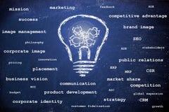 Succesvolle ideeën en bedrijfsconcepten Royalty-vrije Stock Afbeelding