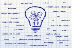 Succesvolle ideeën en bedrijfsconcepten Stock Afbeeldingen